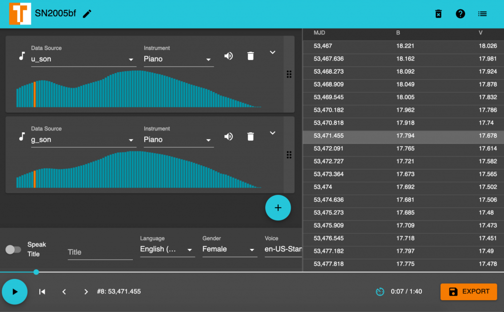 A screenshot of the TwoTone sonification interface.