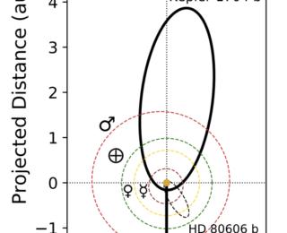 Got 'Em! An Eccentric, Long-Period Giant Sheds Light on Planet Migration