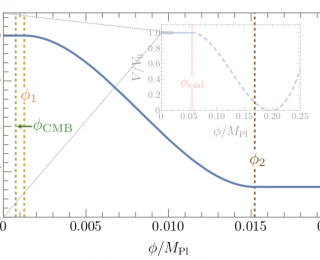 Watch your step! A new way for black holes to fall out of inflation