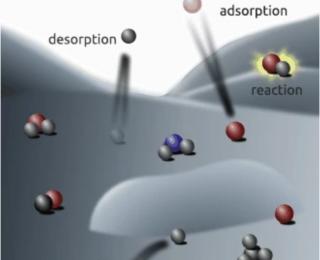 Dynamic Desorption: A Tale of Cosmic Rays