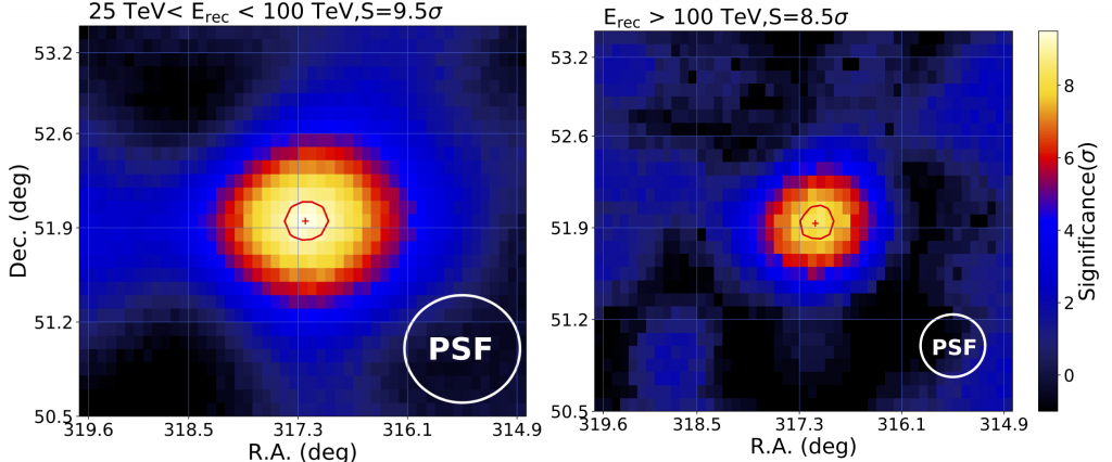 side by side 2D heatmaps showing bright sources in the middle of each