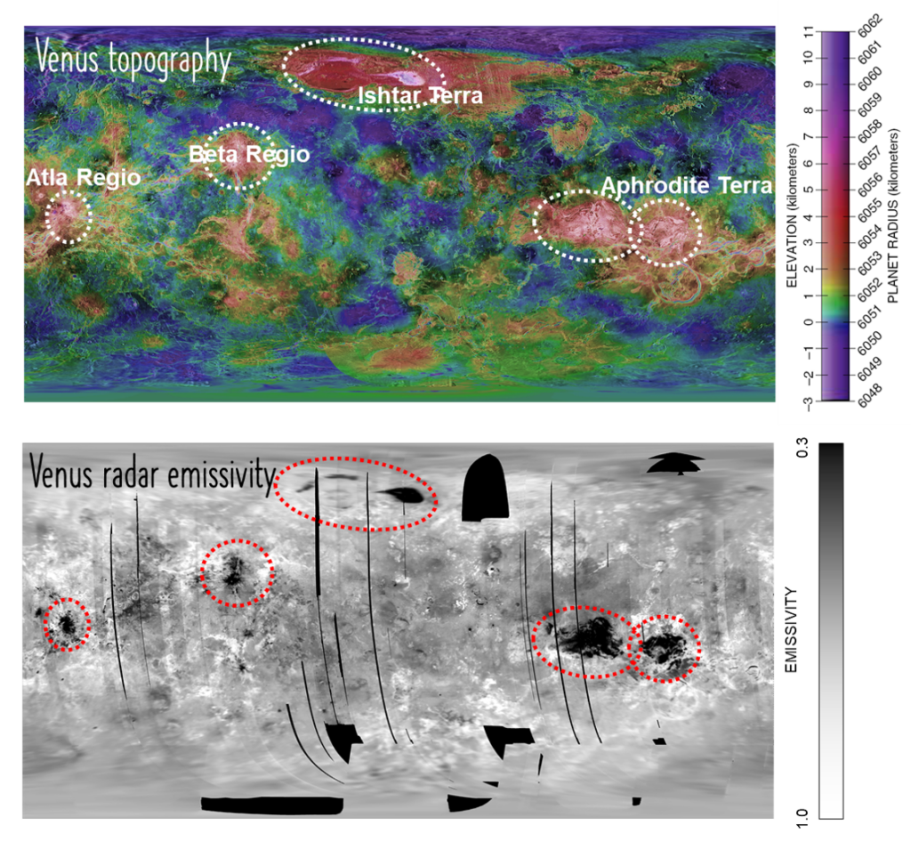 Figure 1. Magellan Venus colorized topographic map and radar emissivity map. Dashed ellipses highlight areas with high elevations and low emissivities. Black areas on the emissivity map indicate places where Magellan coverage is incomplete. Today's paper focuses on 3 volcanoes located in Atla Regio! Image credit: USGS Astrogeology Science Center.