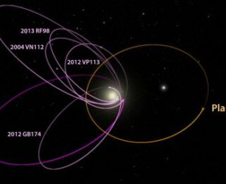 The Search for a Ninth Planet in the Solar System (No, it's still not Pluto, sorry.)